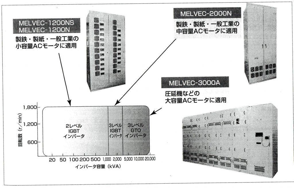 三菱ドライブ装置061