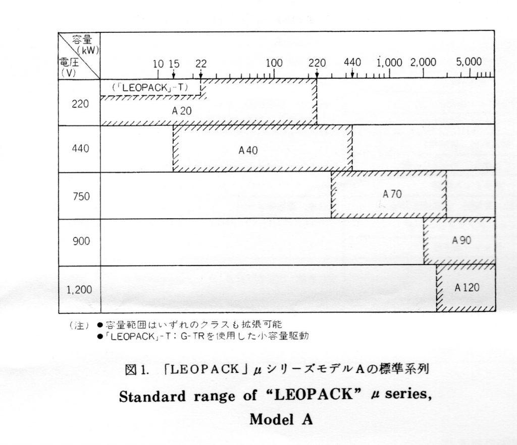 leopack1066